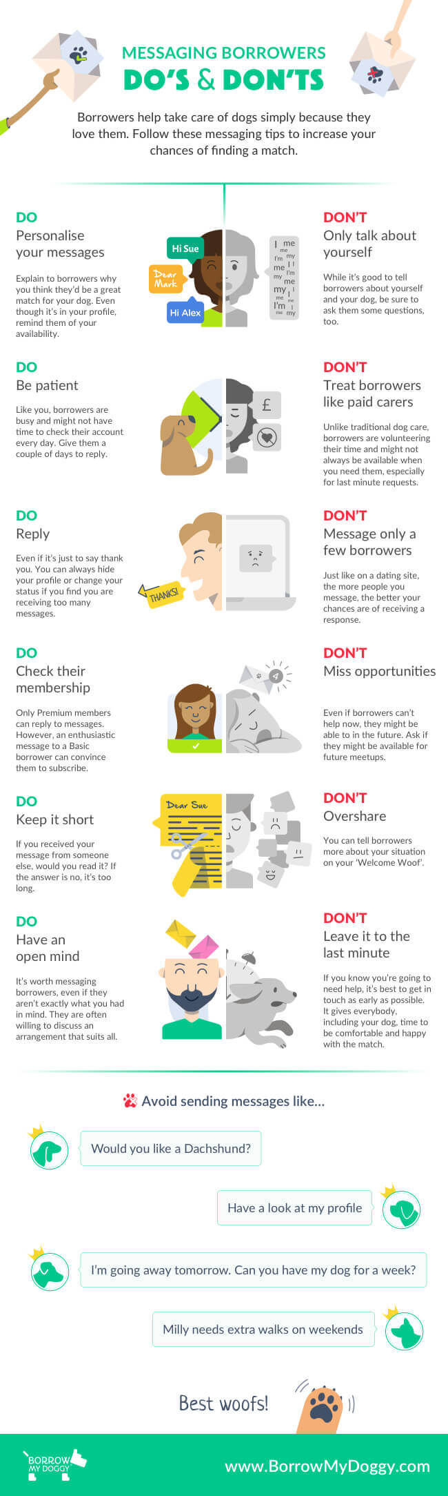 Messaging Borrowers Do's and Don'ts